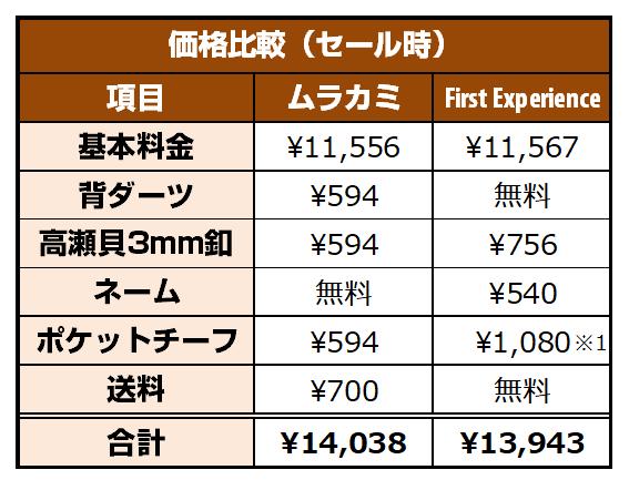 フェールムラカミとFirst Experienceの価格比較表(セール時)